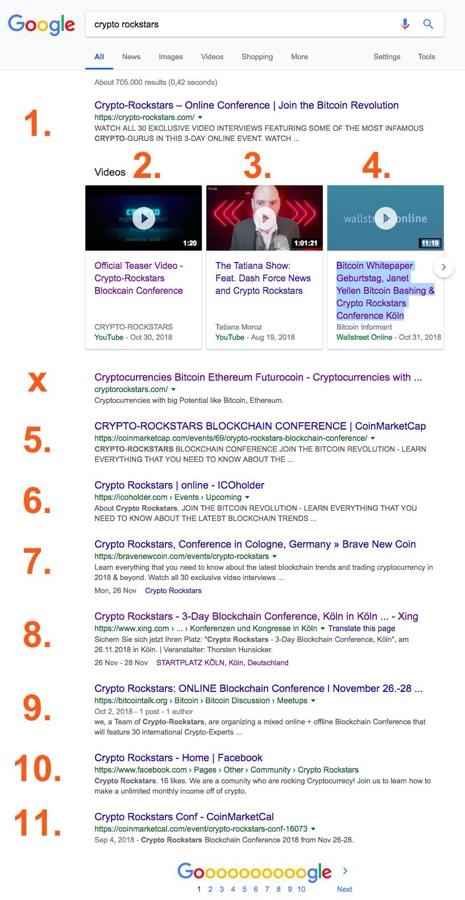 Proof - Google Search Rankings - Crypto Rockstars - ViSPR Network